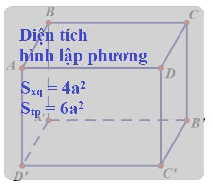 diện tích xung quanh hình lập phương