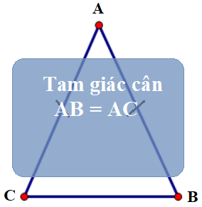 Cách tính chu vi tam giác cân